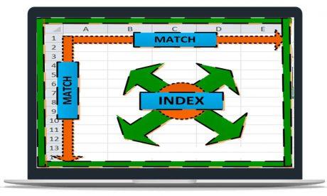 همه چیز در مورد تابع INDEX و MATCH
